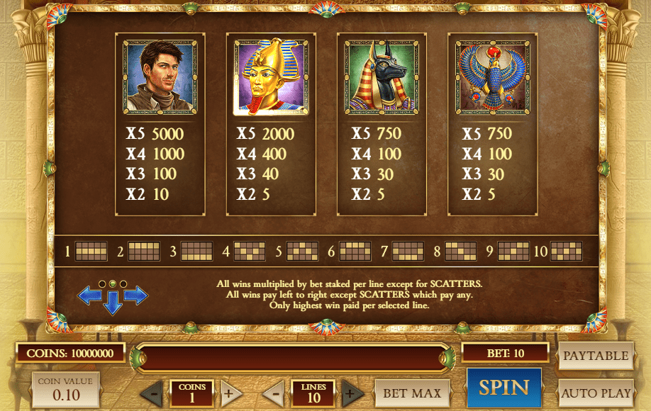The paytable of the Book of Dead slot