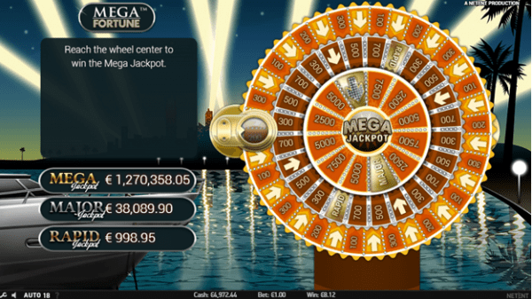 The fortune wheel of the slot