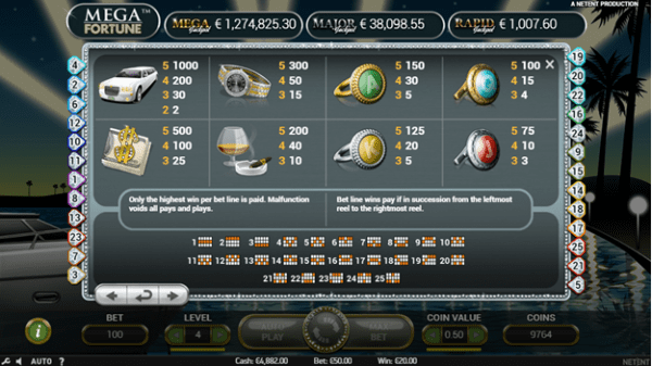 Mega Fortune paytable and symbols