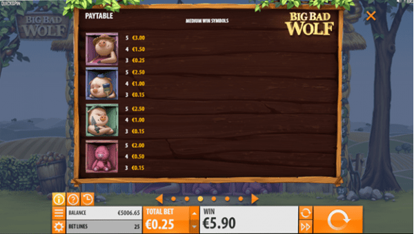 The paytable of the Big Bad Wolf slot