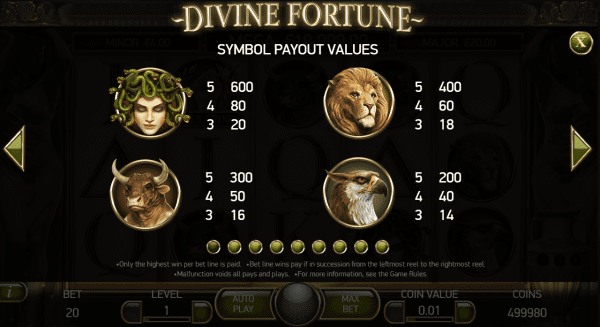 Divine Fortune Paytable and Symbols