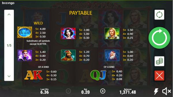The paying symbols of Poisoned Apple 2 explained