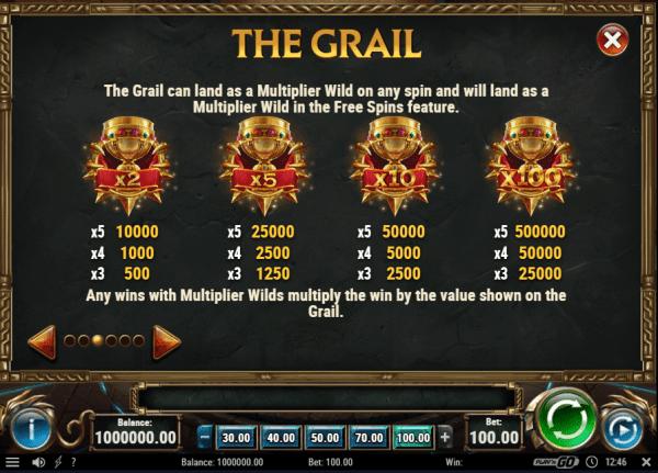 The Grail multiplier Sword and the Grail slot