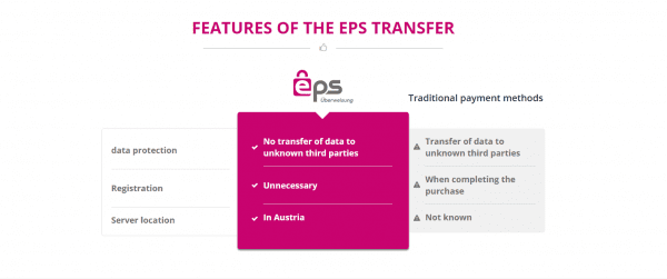 EPS comes with plenty of features