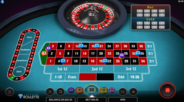 Microgaming's roulette variant called Sapphire Rulette is a must-try!