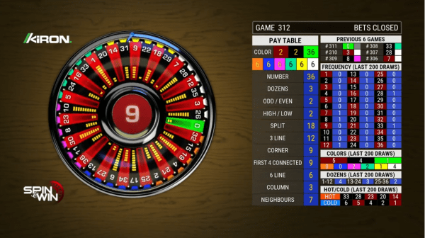 Spin and Win is a must try at our recommended Kiron casinos