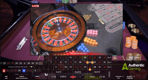 Live Roulette Turbo can be played in every Authentic Gaming live casino