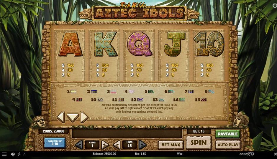 Aztec Idols RTP: This stunning slot has an RTP of 96.76% and you can spin away with a denomination as little as $0.02 and as much as $37.50.