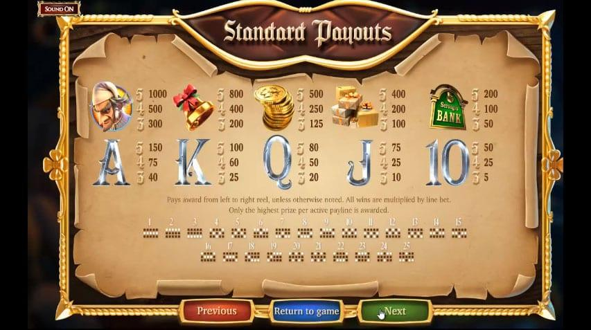 A Christmas Carol Paytable:  The paytable itself is unlike any other slot, as here you will not have to look out for the normal symbols found at any other slot.