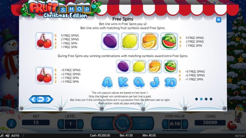Fruit Shop Christmas Edition Free Spins: With each win, you will get Free Spins. The number of rewarded spins depends on the size of the winning combination.