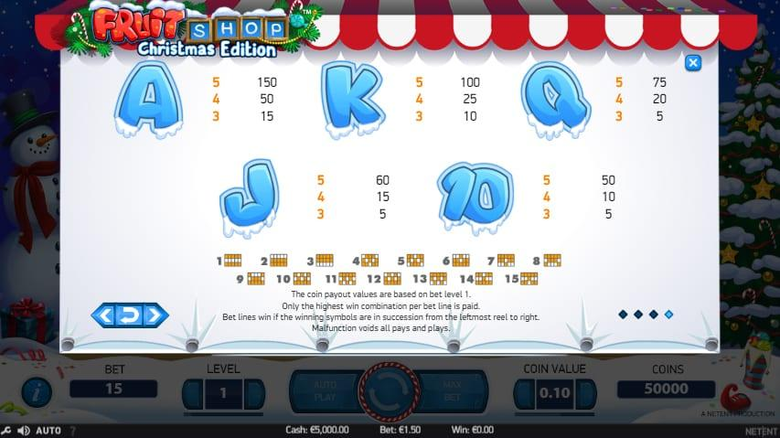 Fruit Shop Christmas Edition Symbols:  You won't find a Scatter symbol in this slot, but there is no need for one because the Free Spins are triggered with every win.