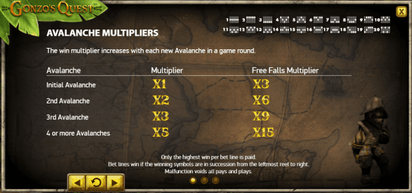 Gonzo's Quest Avalanche Multipliers:  This slot game offers the rewarding Avalanche feature in which symbols fall on the reels instead of spinning and each winning symbol triggers an Avalanche.