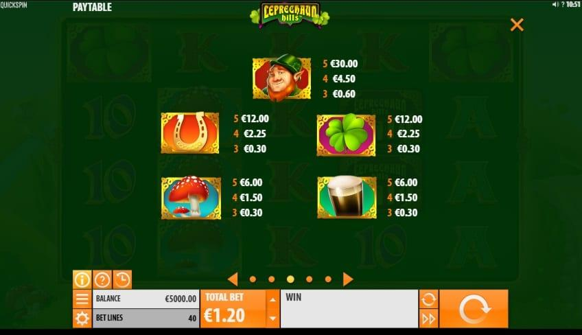 Leprechaun Hills RTP: This impressive slot game holds an RTP of 96.49% and your bet can vary between $0.24 and $80.
