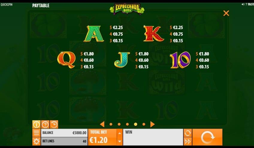 Leprechaun Hills Paytable:  Among the lush green fields in the heart of Ireland, the regular symbols of Leprechaun Hills are presented by the popular card values of 10, J, Q, K, and A all designed in a Celtic design.