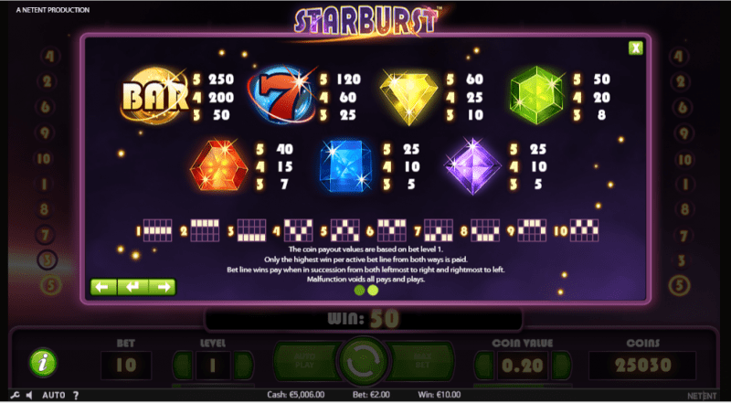 Starburst Paytable: The paytable of Starburst consists of a Wild, two high paying, and five low paying symbols.