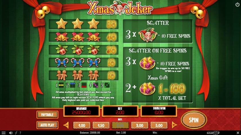 Xmas Joker Paytable: This Christmas themed slot has an amazing way in luring players in with a beautifully designed theme that boosts the holiday spirit.