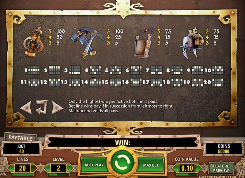 Boom Brothers Paytable:  The low-paying symbols in this video slot are designed following steampunk aesthetic and depict tools used in mining.