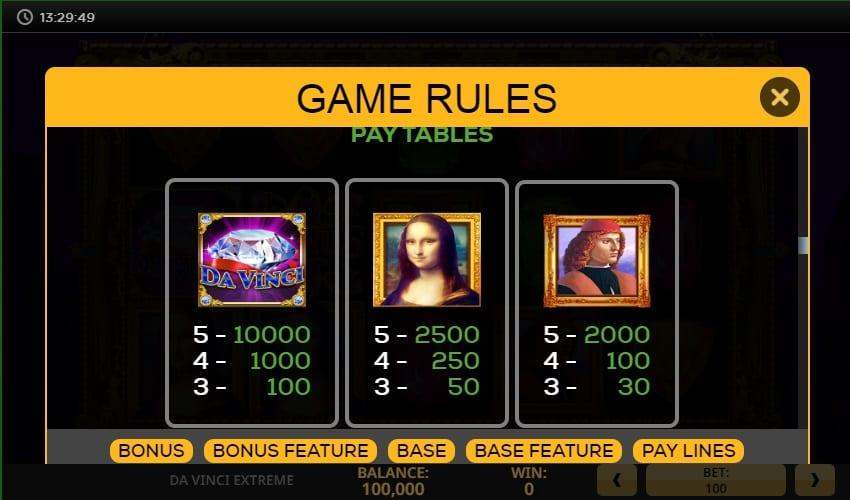 Da Vinci Extreme Paytable: Da Vinci Extreme slot has 7 different symbols in the base game which include a green gem, an amber gem, a pink gem, a lady, a musician, a portrait of Mona Lisa, a Da Vinci jewel