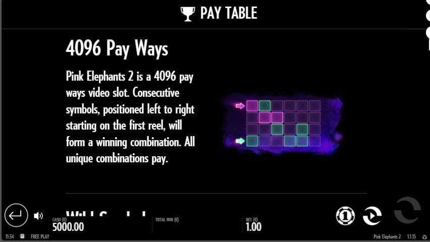 Pink Elephants Paytable: There are 11 regular and 3 special symbols in the paytable of Pink Elephants. The card symbols – A, K, Q, J,10, and 9 are the low paying ones.