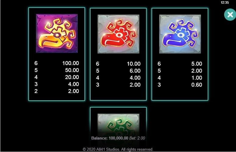 Mayan Eagle Paytable: This exquisite piece has a Mayan theme, it contains many ancient symbols as well as a stunning backdrop with Mayan jungle environment and fascinating architectural structures like pyramids.