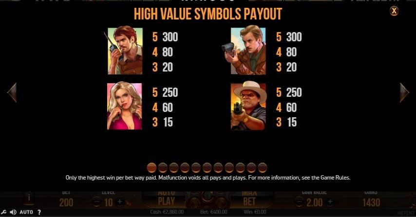 Narcos Paytable: Narcos comes with 243winning ways and 13 symbols. You will find 4 high value,2 medium value, and 4 low-value symbols in the paytable of Narcos.