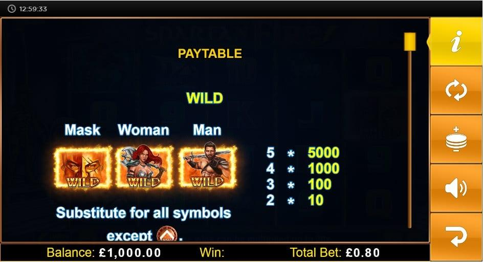 Spartan Fire Paytable: The low-paying symbols in this slot game are inspired by the classic playing cards deck.