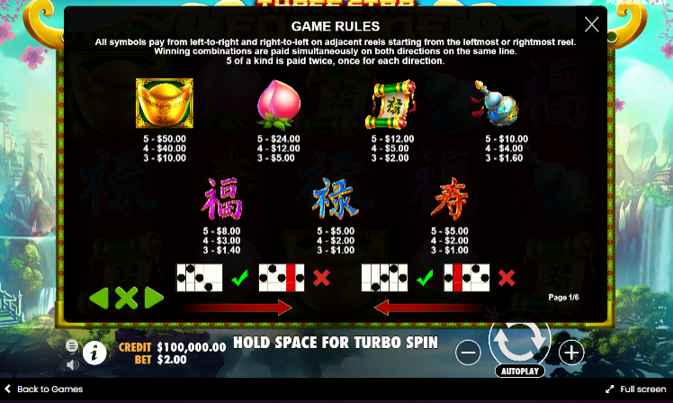 Three Star Fortune Paytable: The slot has 5 reels, 10 pay lines. Additionally, there is a mix of expanding Wilds and re-spins for its major features.