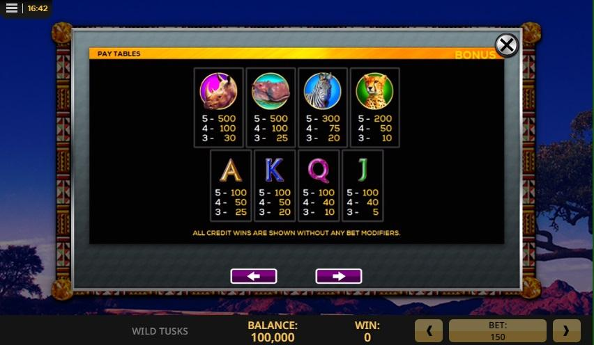 Wild Tusks Slot Paytable: The Wild Tusks slot has been set in the African savanna and follows that subject all through.