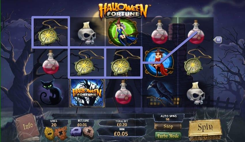 Halloween Fortune Slot Return to Player: This alluring online slot has an RTP of 97.06% and a betting range which varies $0.01 from $20 per spin.