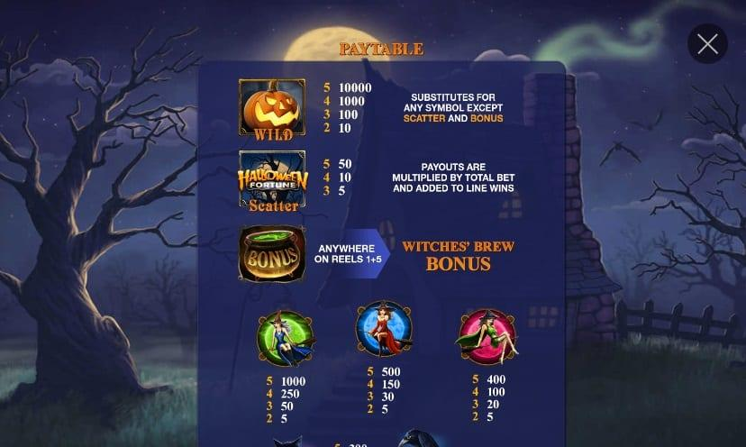 Halloween Fortune Paytable: The Halloween Fortune Paytable consists of low-paying and high-paying symbols which can trigger an award if players manage to land at least two or three symbols on a payline.