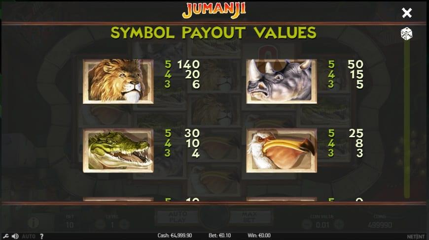 Jumanji Slot Paytable: High win symbols are shown as a Lion, Rhino Crocodile and Pelican – they can bring you a maximum reward of $140.