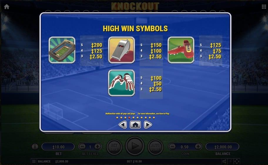 Knockout Football Paytable