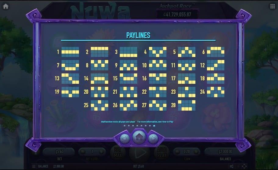 Nuwa Slot Paylines