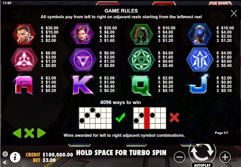 Star Bounty Slot Paytable: In the paytable of Star Bounty, you will find 14 symbols – 8 low-paying, 4-high paying, and 2 special icons.