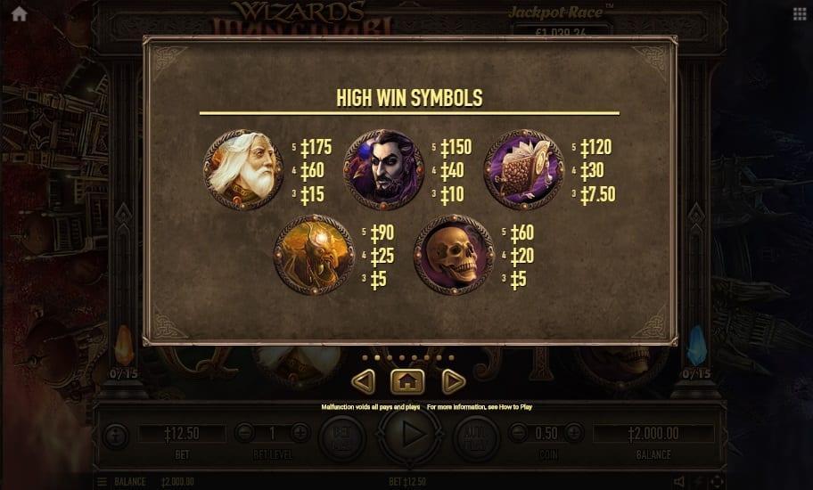 Wizards Want War Slot Symbols