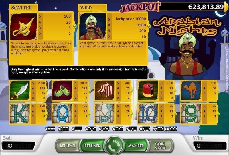 Arabian Nights Slot Paytable: The low-payers draw inspiration from the classic playing card deck. You get a 9, a 10 a J, a Q and a K that are skillfully designed to look like a mosaic from ancient ruins.