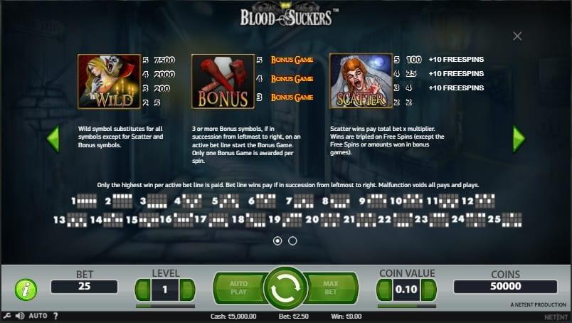 Blood Suckers Paytable: When it comes down to the paytable, we know that this slot game offers a maximum payout of $30,000 which players can aspire to hit, but the game itself is designed in a way that allows players to bet from as low as $0.25 up to as much as $50.