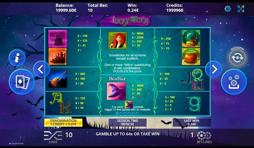 Lucky Witch Paytable: The paytable of Lucky Witch comes with 5 high-paying and 4 low-paying symbols that are designed in accordance with the Halloween theme.
