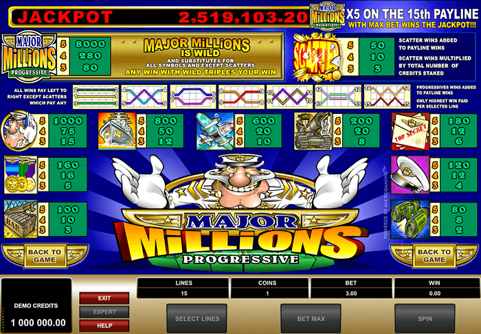 Major Millions Progressive Paytable: The Major Millions slot offers different payouts for every symbol. The lowest paying symbol in this game are the binoculars.