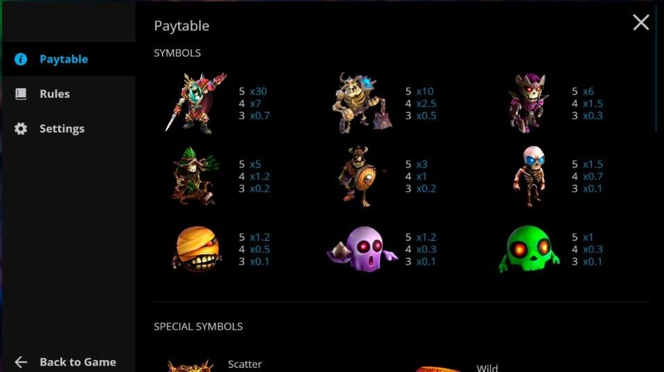 Necromancer Paytable: In this slot, you get low-paying symbols that are not inspired by the classic playing cards deck.