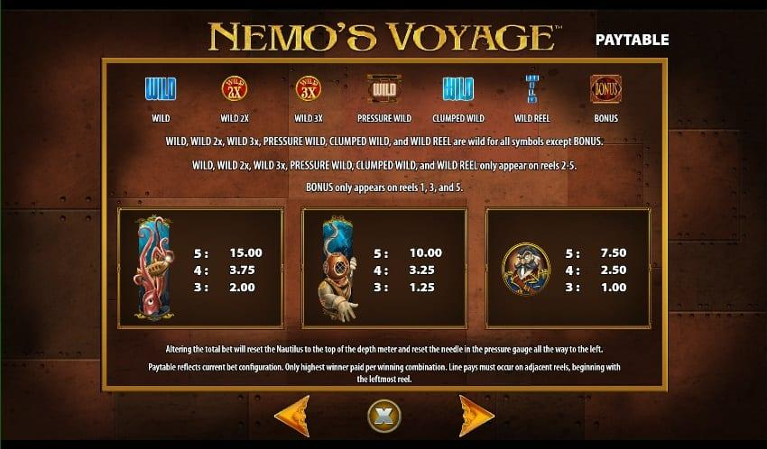 Nemo's Voyage Paytable: The standard paying symbols on the reels in Nemo's Voyage include three sea creatures, which are Hammerhead Shark, whale, and Anglerfish, and three sailing tools.