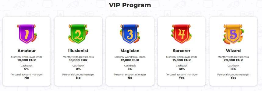 Cadabrus Casino VIP Program