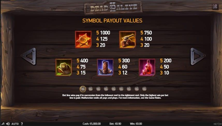 Dead or Alive 2 Feature Buy: The new Feature Buy configuration gives you the ability to buy your way into Free Spins, and guarantee yourself scatters on reels 1, 2, and 3.