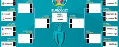 EURO 2021 Knockouts